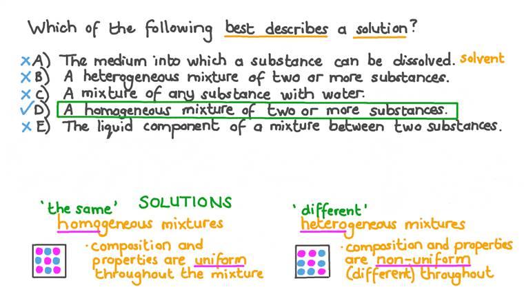 Identifier la meilleure description d'une solution parmi un ensemble de descriptions