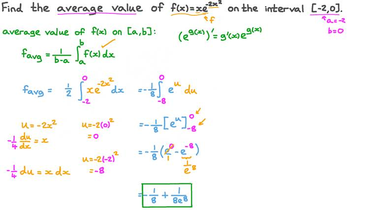 Finding the Average Value of a Function on a Given Interval Using Integration by Substitution