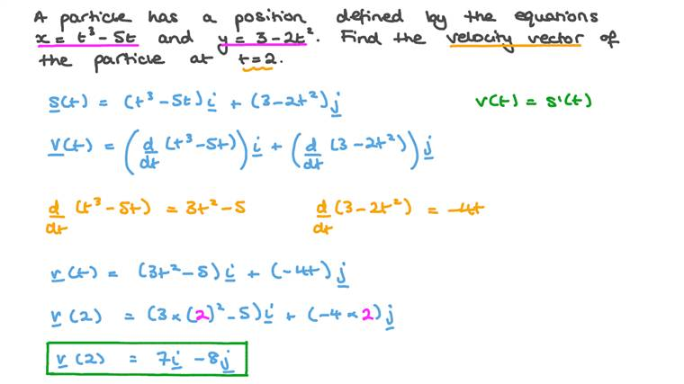 Differentiating Exponential Functions Using the Chain Rule