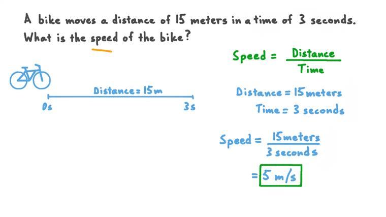 Calcul de la vitesse d'un vélo
