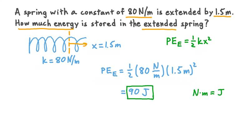 Calculating the Energy Stored in a Spring from the Spring's Constant and Extension