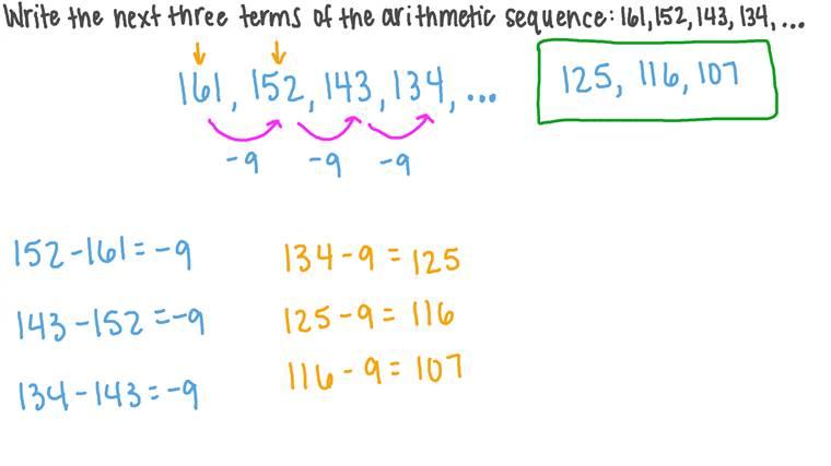 Compléter une suite arithmétique donnée