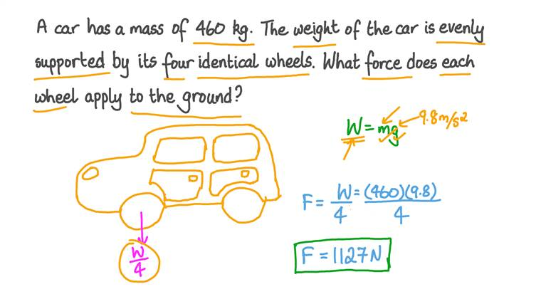 Mass, Weight, and Applied Force