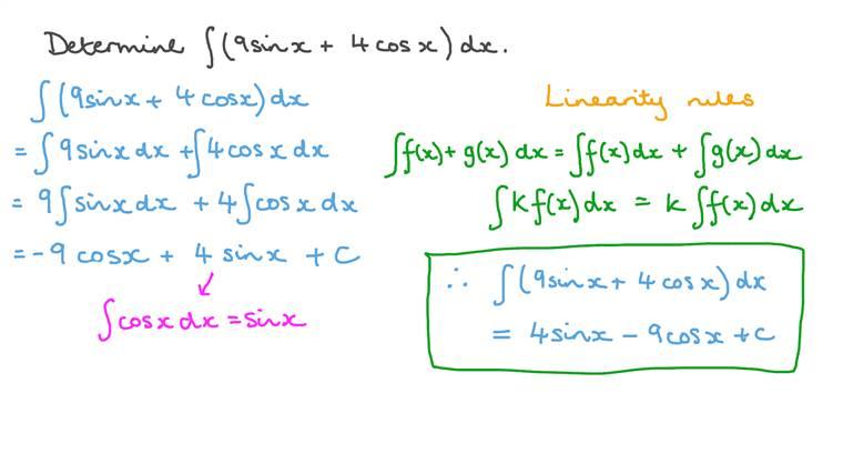 Intégrer des fonctions trigonométriques