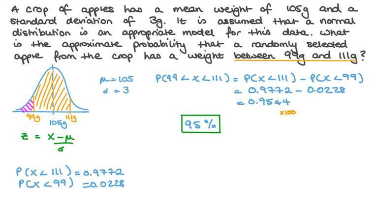 Estimer des probabilités de loi normale dans un contexte réel