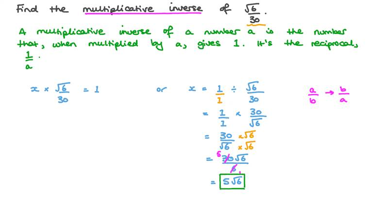 Finding the Multiplicative Inverse of Real Numbers Involving Roots