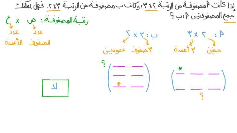 تحديد الشروط التي يمكن بموجبها جمع مصفوفتين