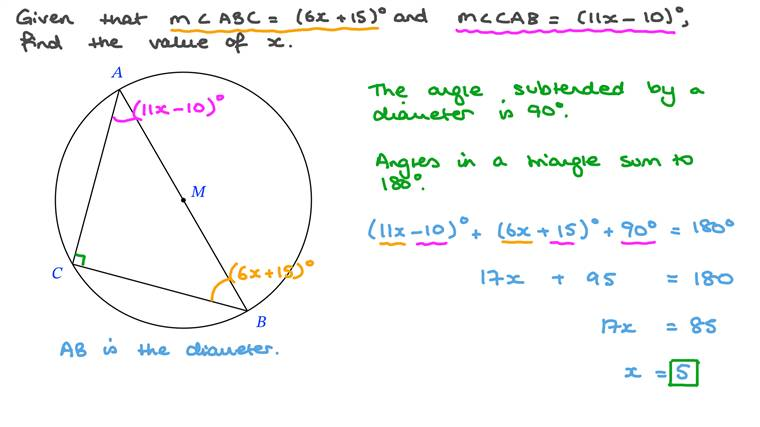 Déterminer la mesure d'un angle inscrit à partir de la mesure de son arc en résolvant deux équations affines