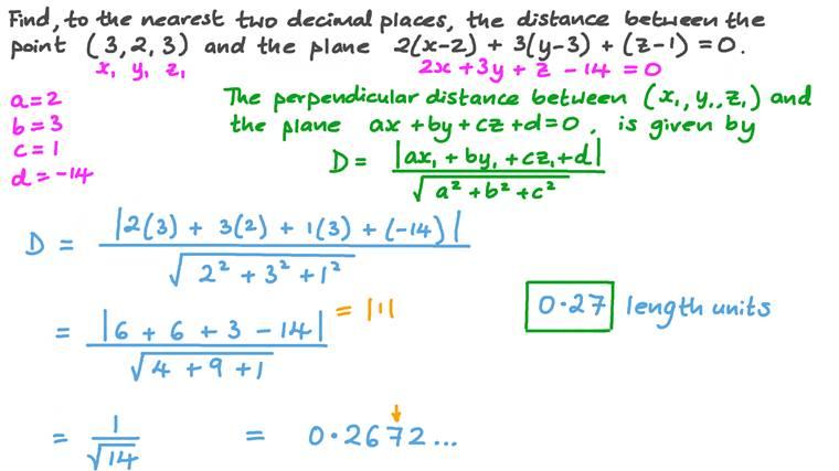 Déterminer la distance entre un point et un plan