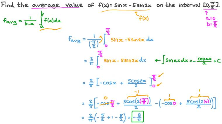 Finding the Average Value of a Function of Combining Two Trigonometric Functions in a Given Interval