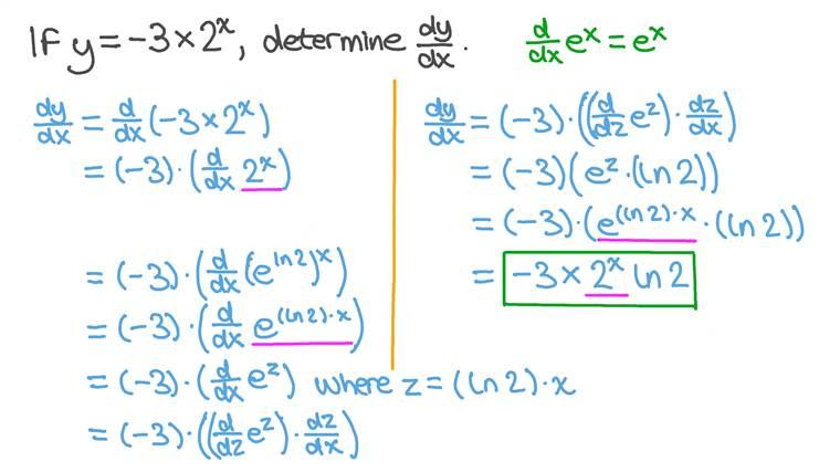 Déterminer la dérivée première d'une fonction exponentielle avec une base entière