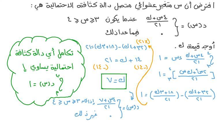استخدام دالة كثافة الاحتمال لمتغير عشوائي متصل لإيجاد قيمة مجهول