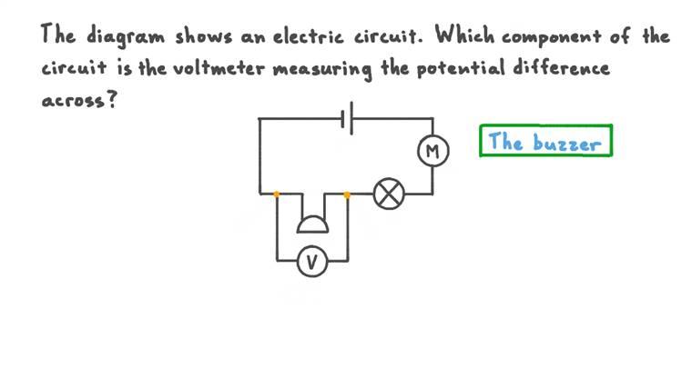 Identifier la composante de circuit à travers laquelle une différence de potentiel est mesurée