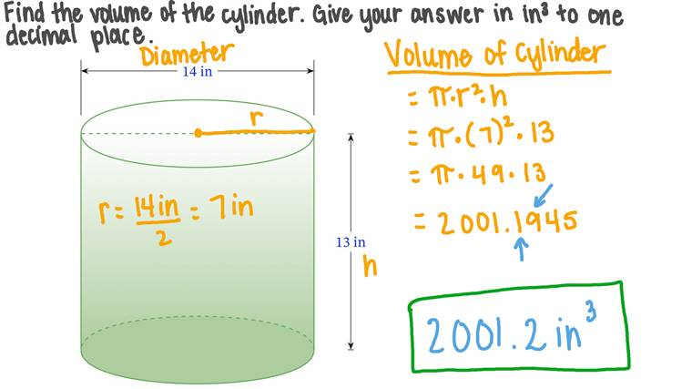 Finding the Volume of a Graphed Cylinder