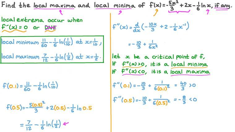 Détermination des maximums et minimums locaux d'une fonction contenant une fonction logarithmique