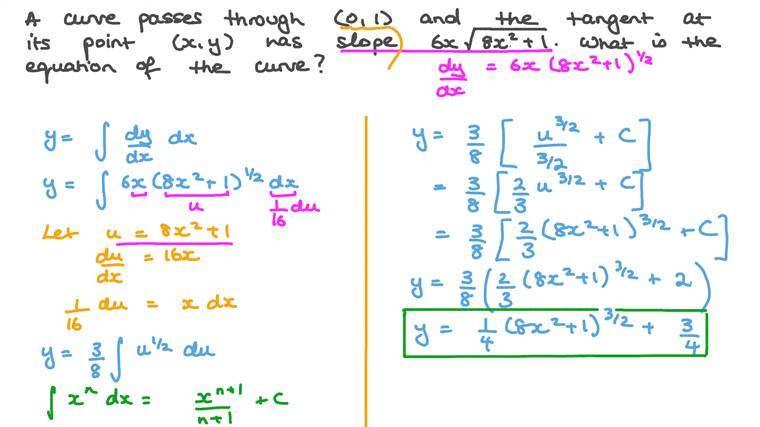 Finding the Equation of a Curve given the Slope of Its Tangent, Which Contains a Root Function, Involving Using Integration by Substitution