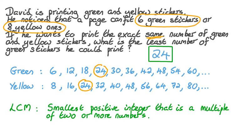 Solving Word Problems by Finding the Lowest Common Multiple of Two 1-Digit Numbers