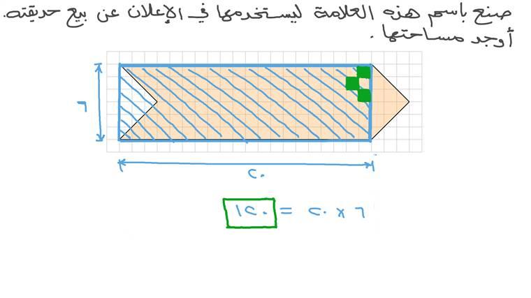 إيجاد مساحة شكل مجهول بعد مربعات الوحدة المكونة للشكل