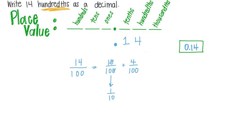 Converting Decimal Numbers from Written to Standard Form