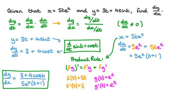 Differentiating Parametric Functions Involving Trigonometric Ratios and Natural Exponents