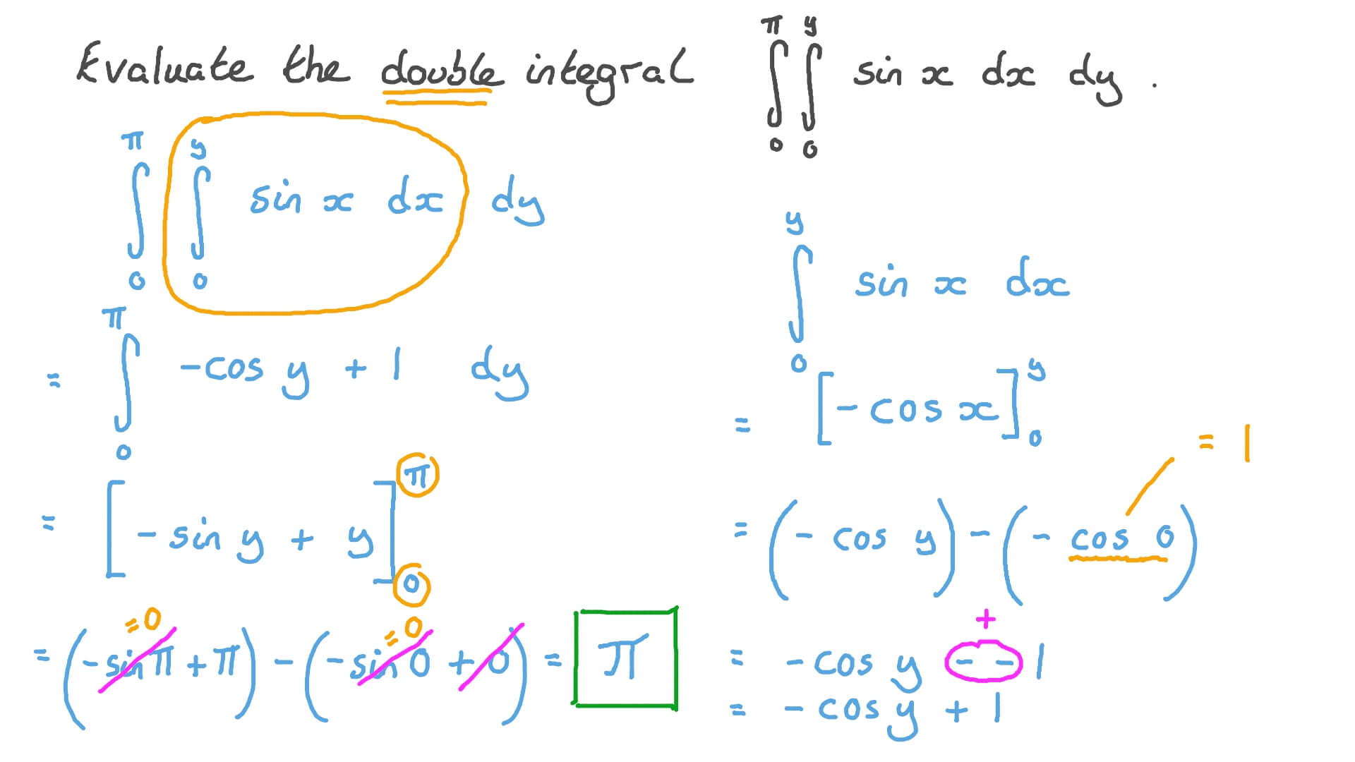 video  evaluating a double integral