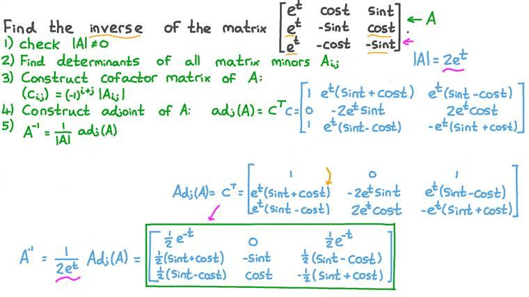 Déterminer l'inverse d'une matrice