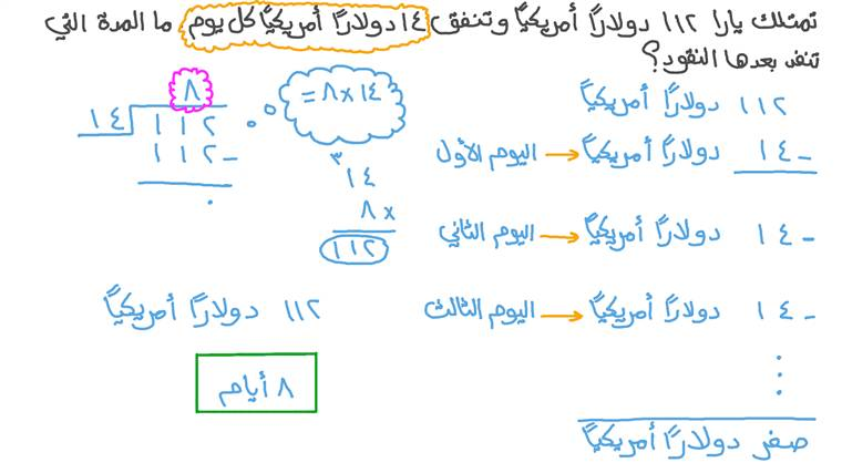 درس المعادلات ذات الخطوة الواحدة الضرب والقسمة