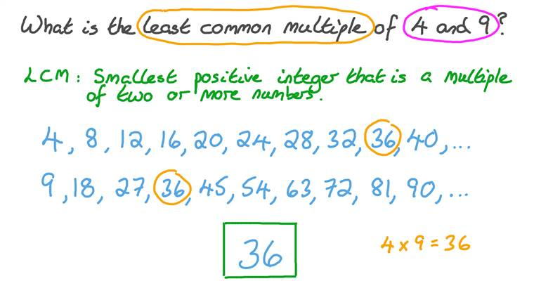 Finding the Lowest Common Multiple of Two 1-Digit Numbers