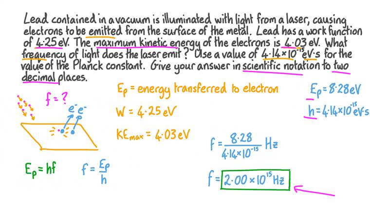 Finding the Frequency of Light in the Photoelectric Effect