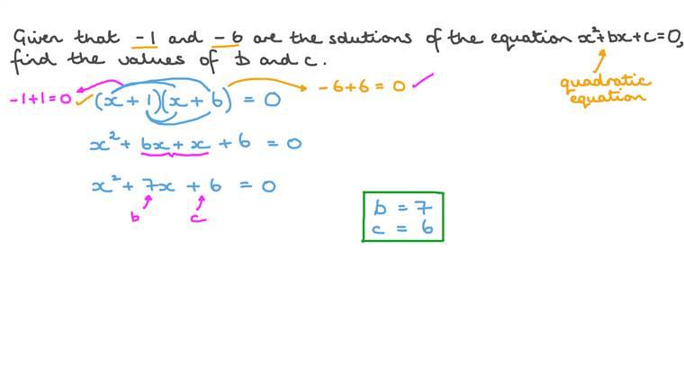 La relation entre le coefficient d'une équation du second degré et ses racines