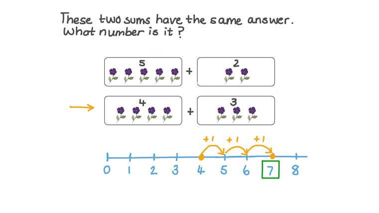 Encontrar un número dado en dos composiciones diferentes