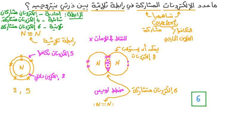 مراجعة عدد الإلكترونات في الرابطة التساهمية الثلاثية
