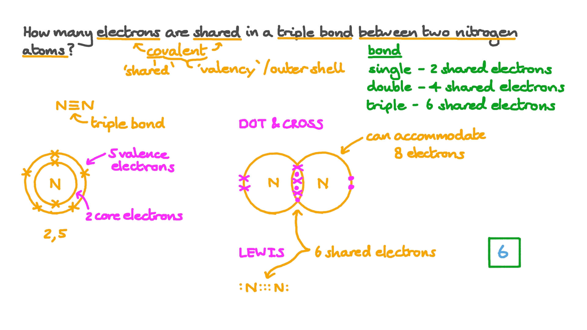 Video Recalling The Number Of Electrons In A Triple Covalent Bond Nagwa
