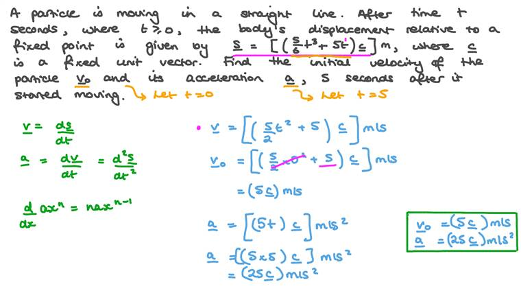 Finding the Initial Velocity and the Acceleration of a Particle given Its Displacement Expression Relative to Time