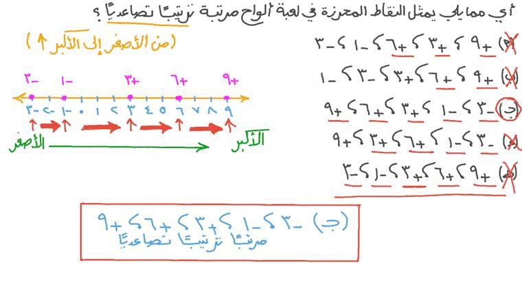 ترتيب بعض الأعداد الصحيحة المعطاة ترتيبًا تصاعديًا
