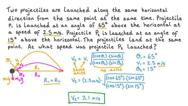 Calculating the Launch Speed of a Projectile from the Motion of another Projectile