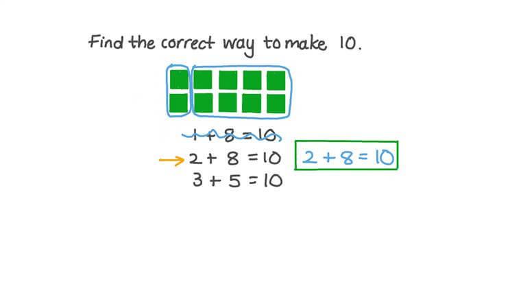 Usar dibujos para identificar maneras de obtener el número 10