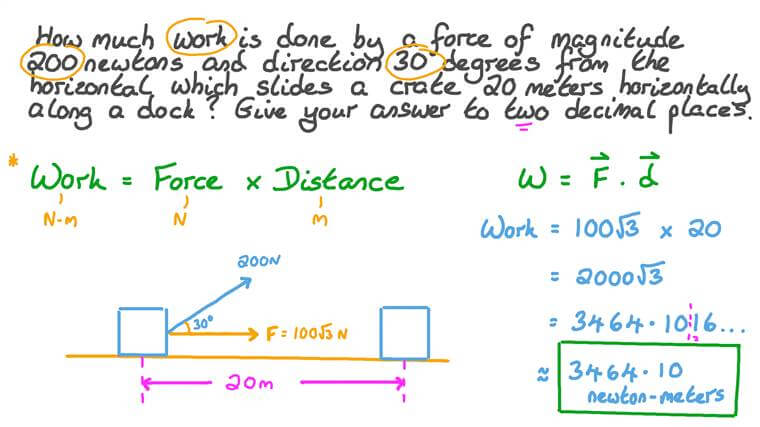 Finding the Work Done by an Inclined Force