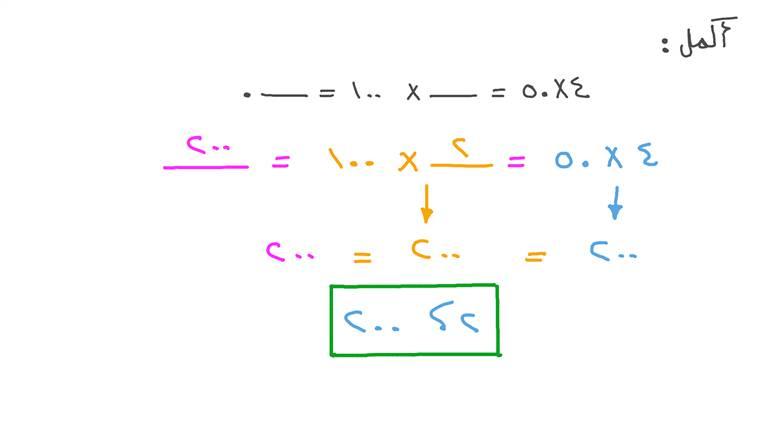 إيجاد الأعداد المجهولة عند ضرب أعداد مكونة من رقم واحد في مضاعفات العدد ١٠