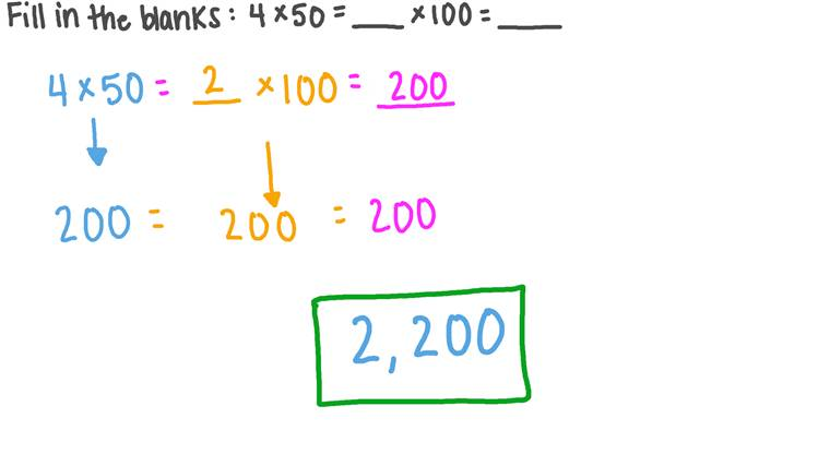 Finding the Missing Numbers When Multiplying 1-Digit Numbers by Multiples of 10