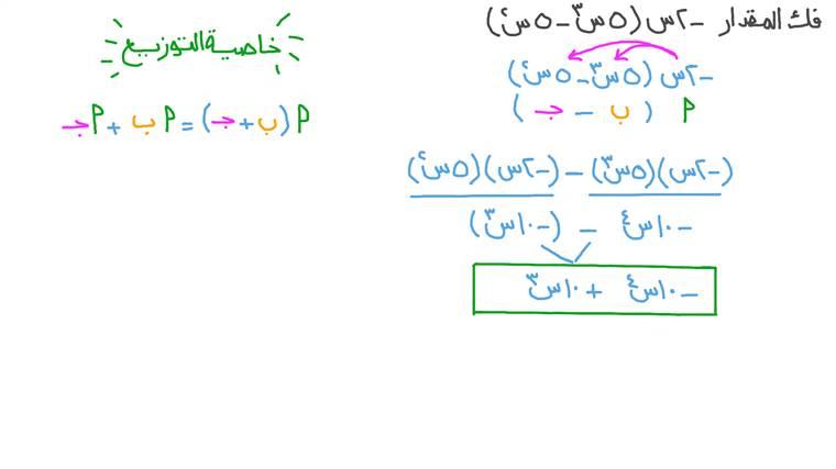 فك المقادير الجبرية باستخدام خاصية التوزيع