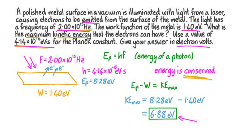 Finding the Maximum Kinetic Energy of Emitted Photoelectrons