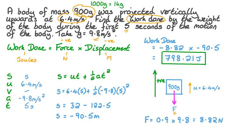 Finding the Work Done by an Upward Projected Body after a Given Interval of Time