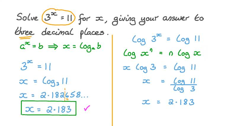 How To Solve Exponential Equations Using Logarithms - Tessshebaylo
