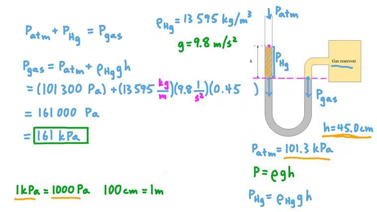 Calculer la pression d'un gaz dans un manomètre à colonne de liquide