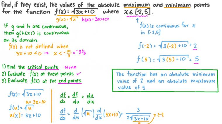 Finding the Absolute Maximum and Minimum Values of a Root Function in a Given Interval