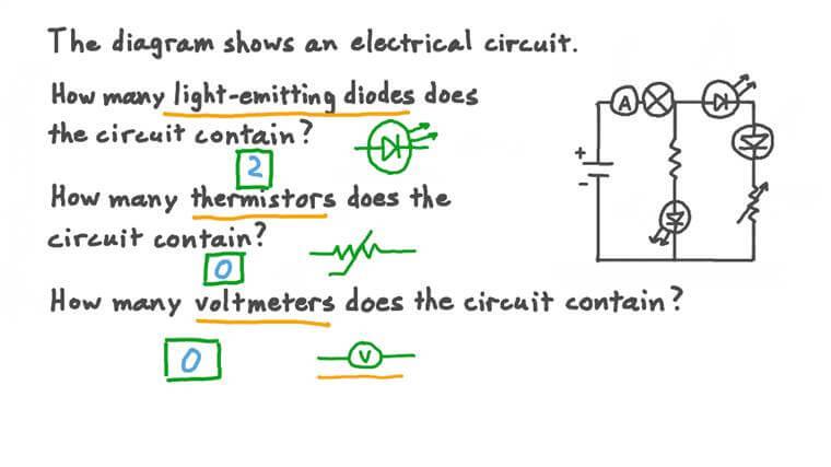 Identifying Circuit Symbols