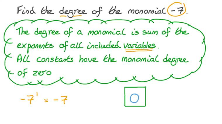 Finding the Degree of a Monomial