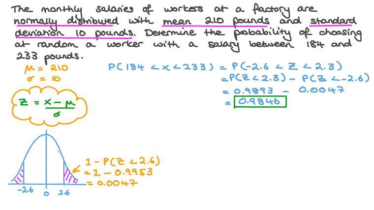 Calcul des probabilités à partir d'une loi normale dans un contexte réel