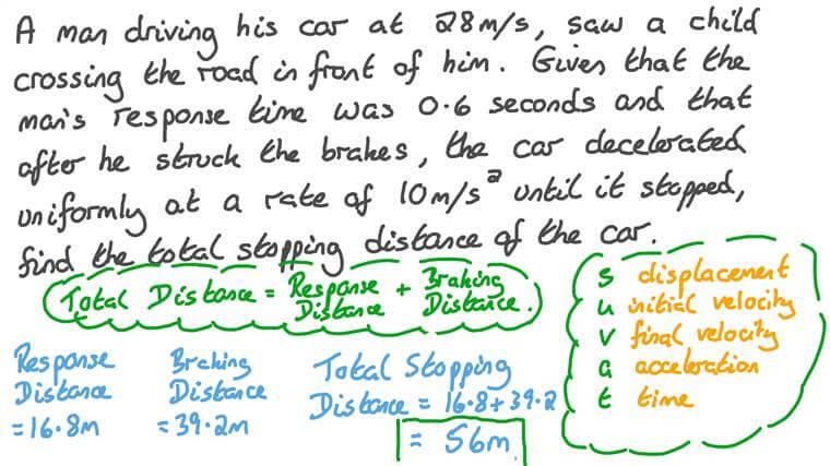 Déterminer la distance d'arrêt d'un véhicule après le freinage